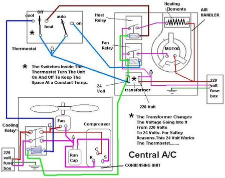 Surprising Ac Wiring Diagram Apk Download V1 0 For Android At Androidcrew Wiring 101 Capemaxxcnl