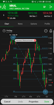 thinkorswim Mobile APK Download for Android latest version