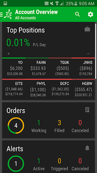 thinkorswim Mobile APK Download for Android latest version for free