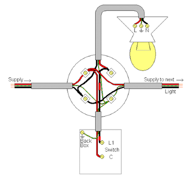 Stupendous House Wiring Electrical Diagram Apk Download V1 0 For Android At Wiring Cloud Oideiuggs Outletorg