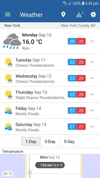 WillyWeather APK screenshot 1