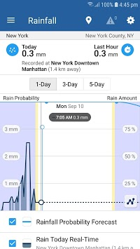 WillyWeather APK screenshot 2