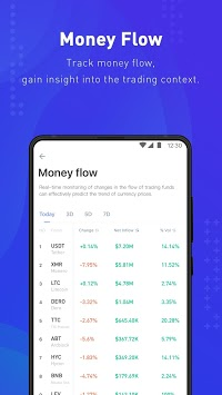 Coinness - Real-time crypto market index and news APK screenshot 2