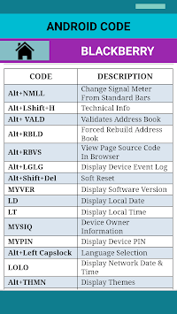 Android Code (Mobile secret codes) APK : Download v1 5 for Android