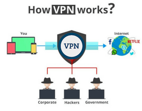 VPN IMO - Free•Unblock•Proxy APK : Download v5 5 for Android
